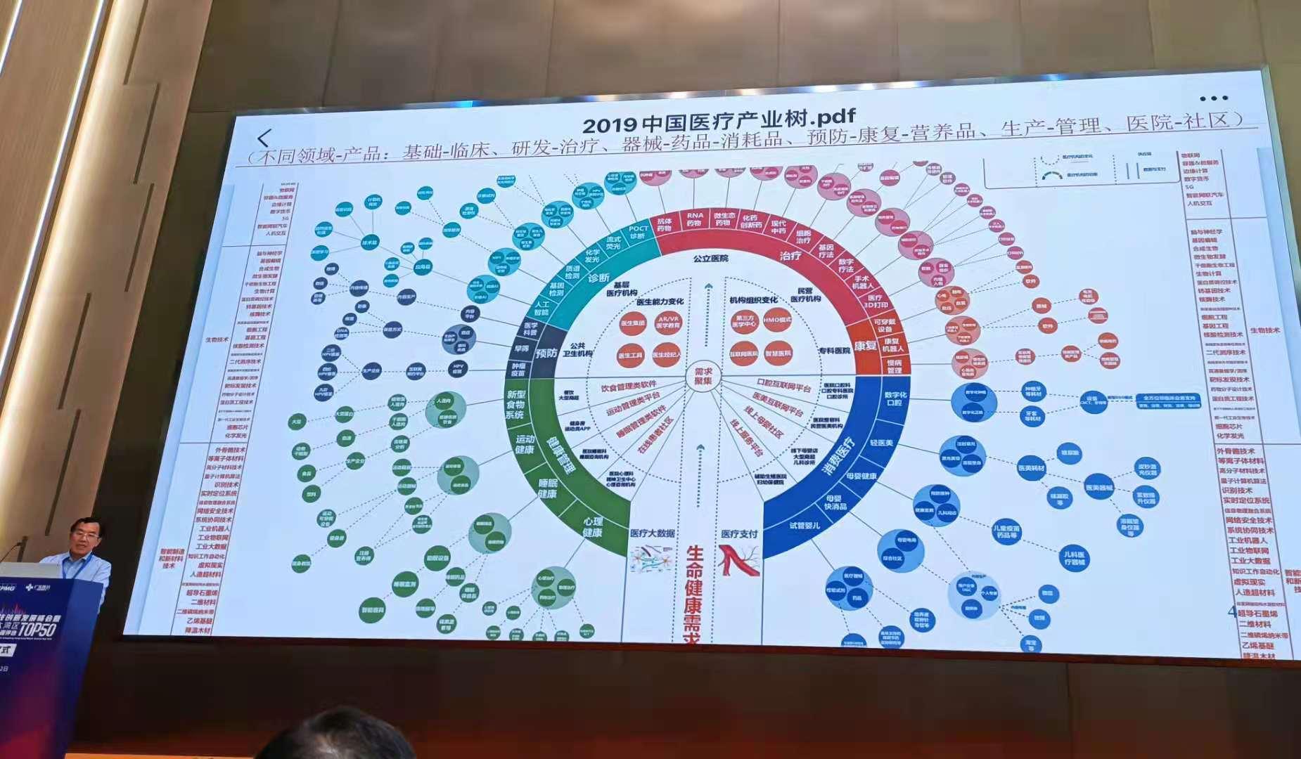 大湾区生物科技创新发展峰会